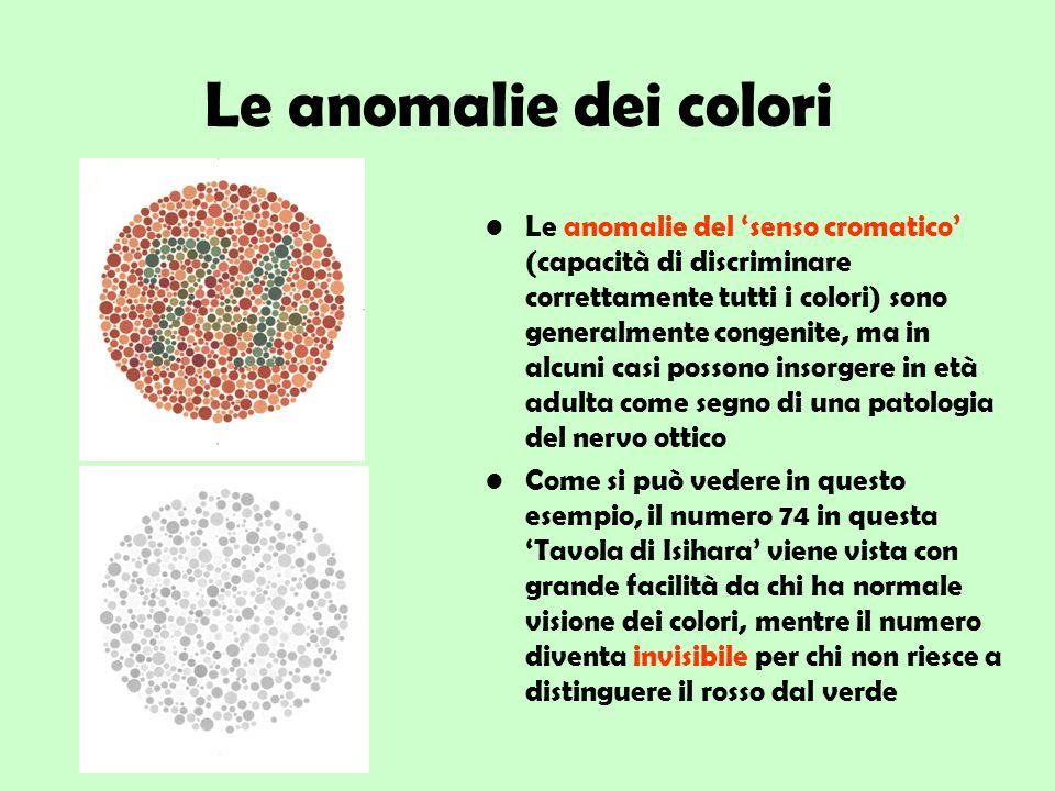 Le anomalie dei colori
