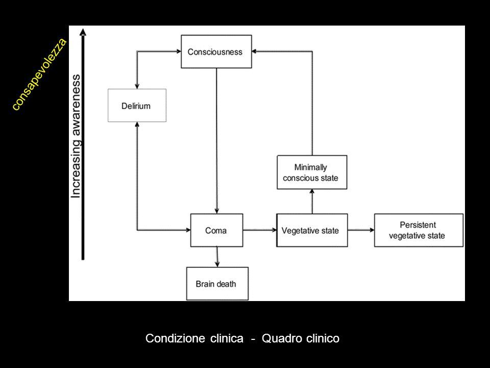 consapevolezza Condizione clinica - Quadro clinico