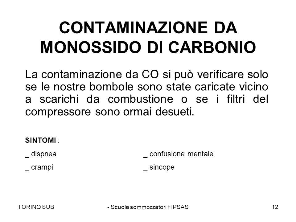 CONTAMINAZIONE DA MONOSSIDO DI CARBONIO