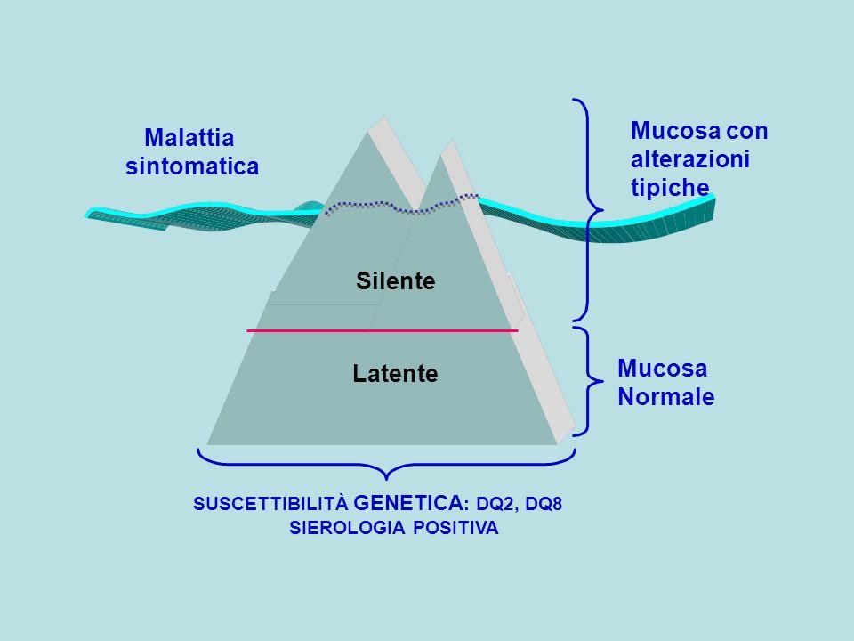 Malattia sintomatica Silente