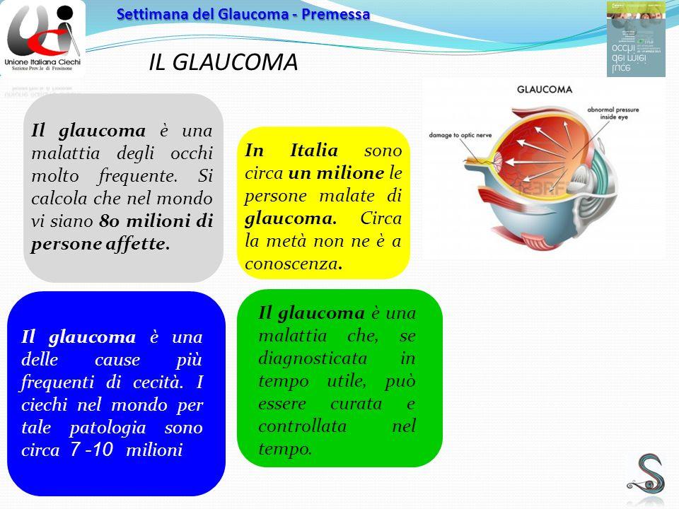 Settimana del Glaucoma - Premessa