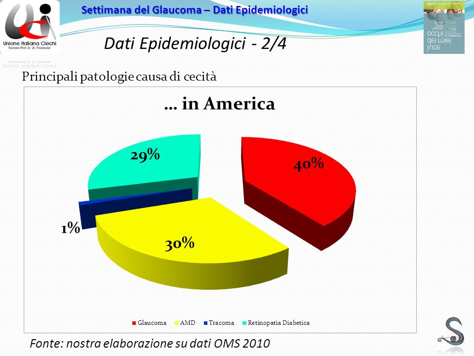 Dati Epidemiologici - 2/4