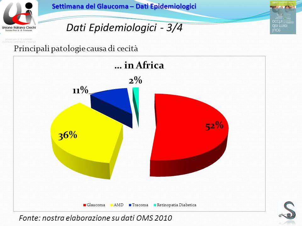Dati Epidemiologici - 3/4