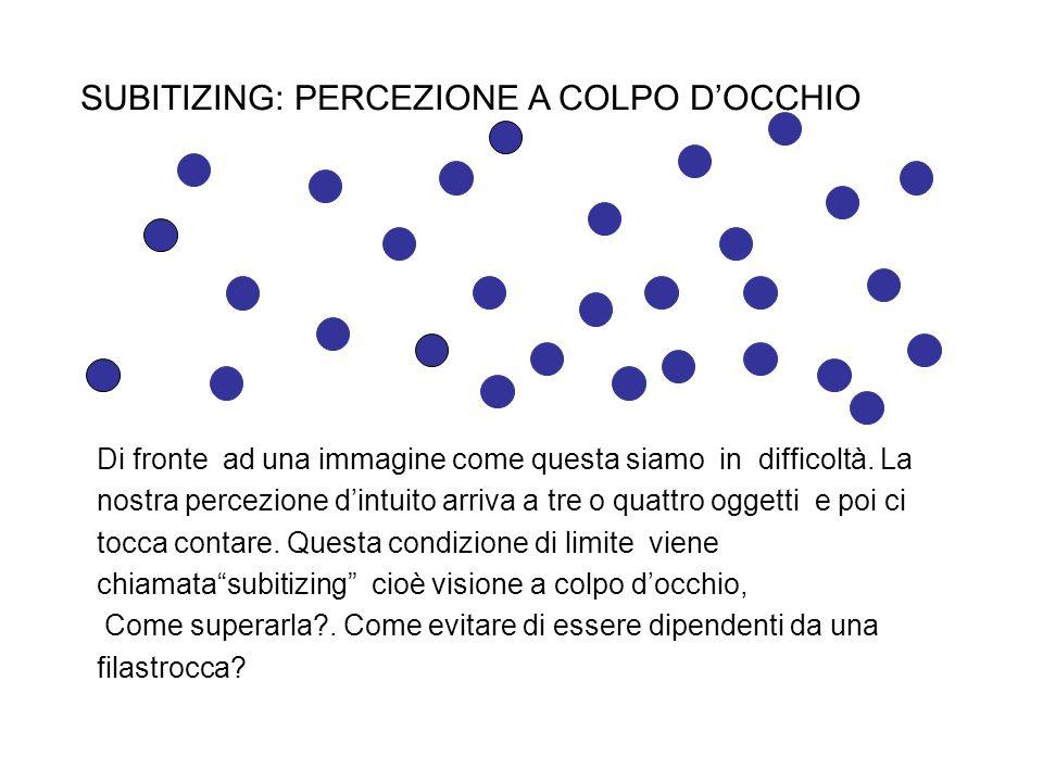 SUBITIZING: PERCEZIONE A COLPO D'OCCHIO