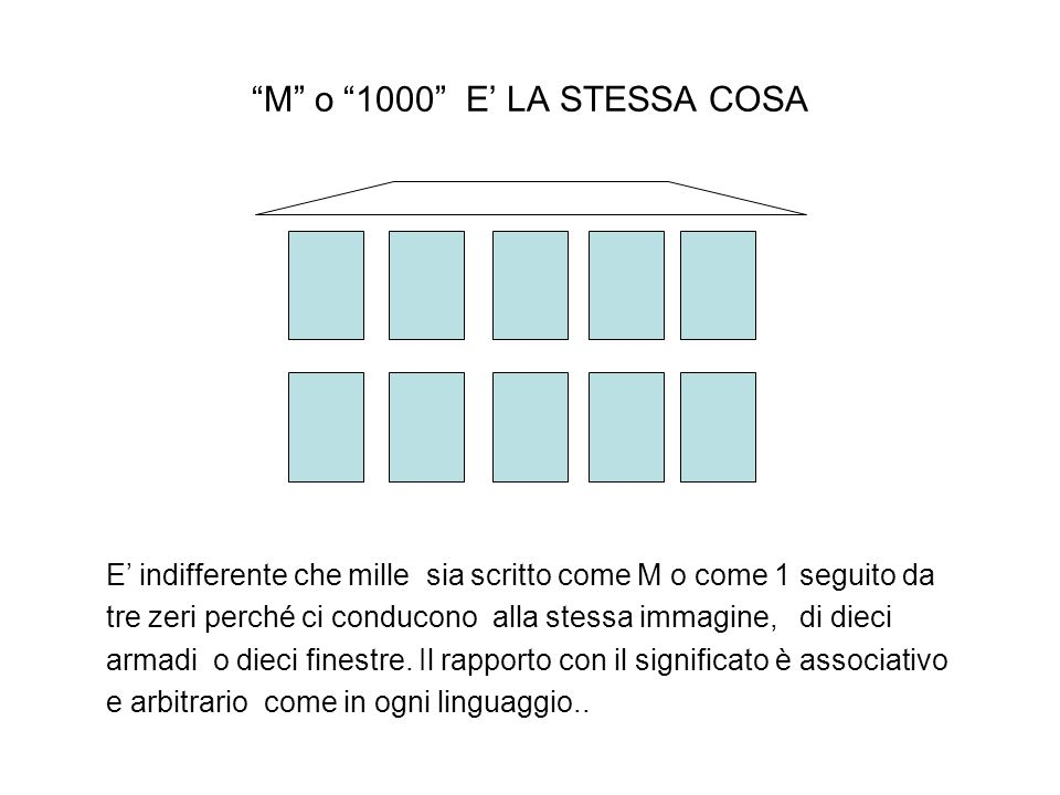 M o 1000 E' LA STESSA COSA