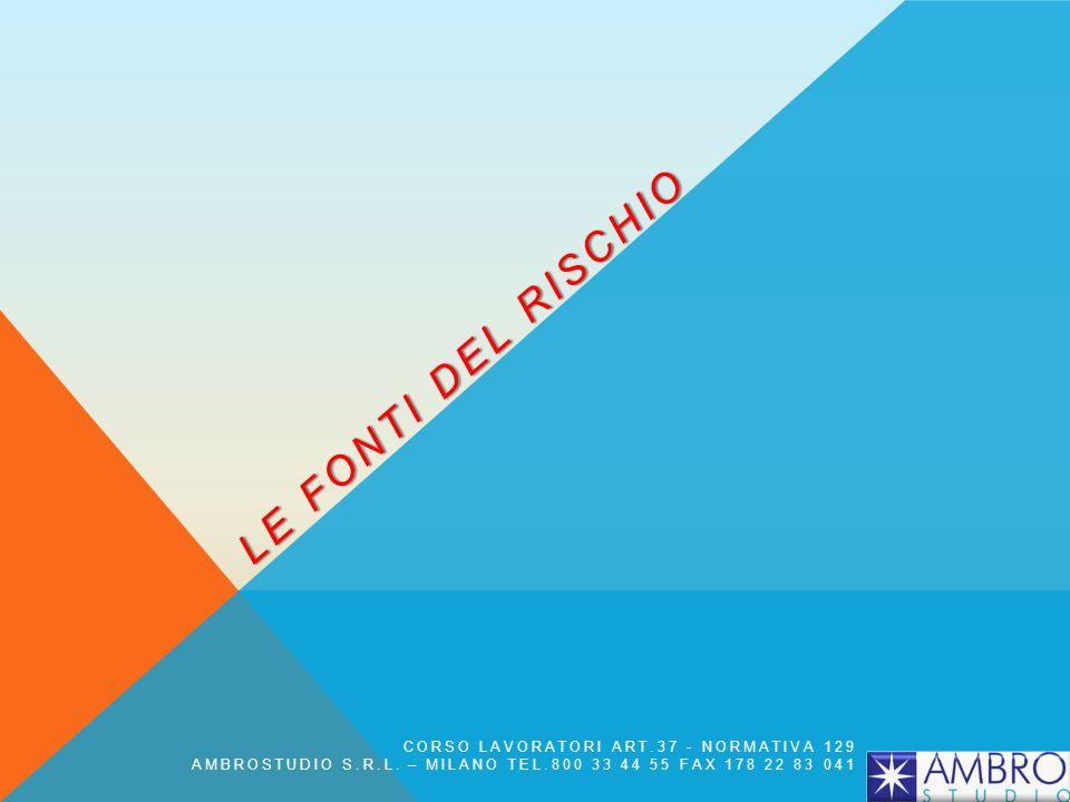 Le Fonti del RISCHIO CORSO LAVORATORI ART.37 - NORMATIVA 129