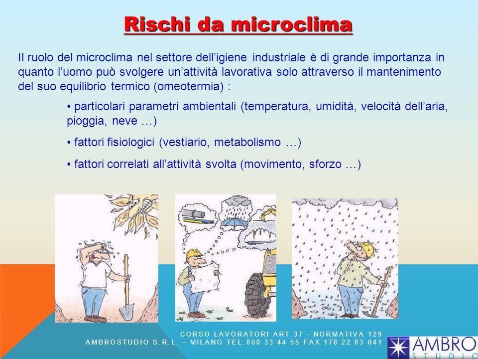 Rischi da microclima