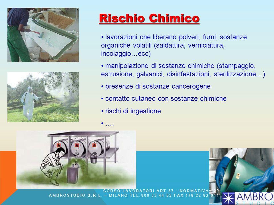 Rischio Chimico lavorazioni che liberano polveri, fumi, sostanze organiche volatili (saldatura, verniciatura, incolaggio…ecc)