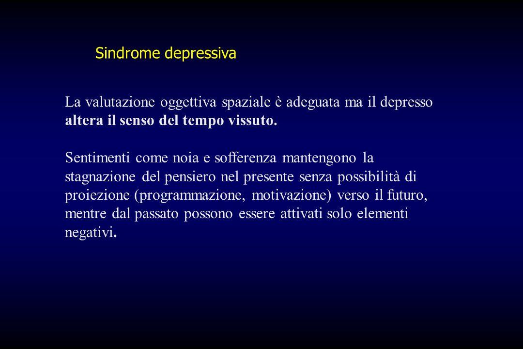 Sindrome depressiva La valutazione oggettiva spaziale è adeguata ma il depresso altera il senso del tempo vissuto.