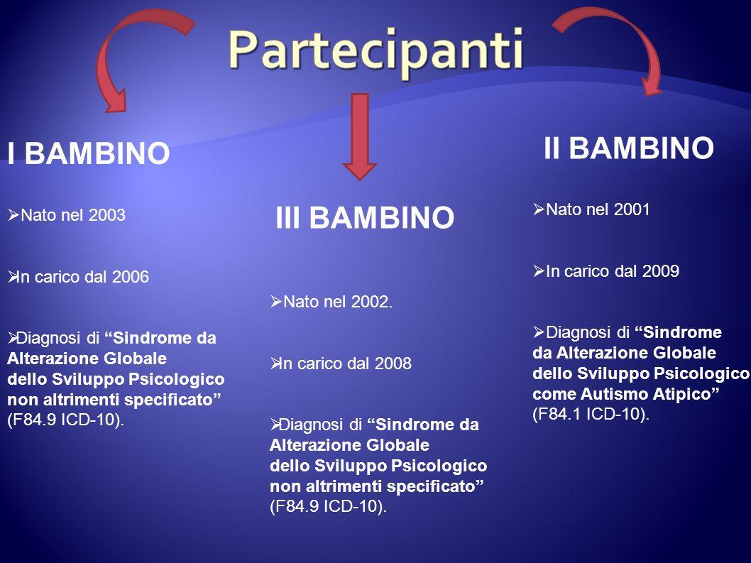 Partecipanti II BAMBINO I BAMBINO III BAMBINO Nato nel 2001