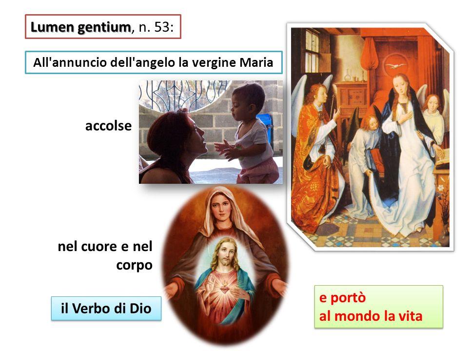 All annuncio dell angelo la vergine Maria