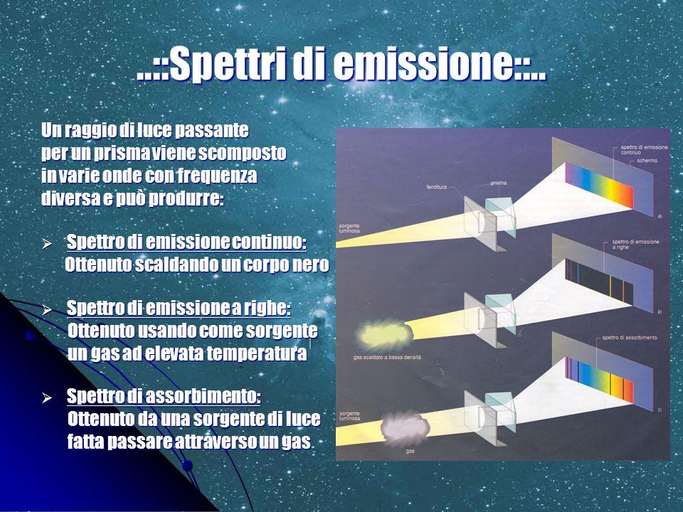 ..::Spettri di emissione::..
