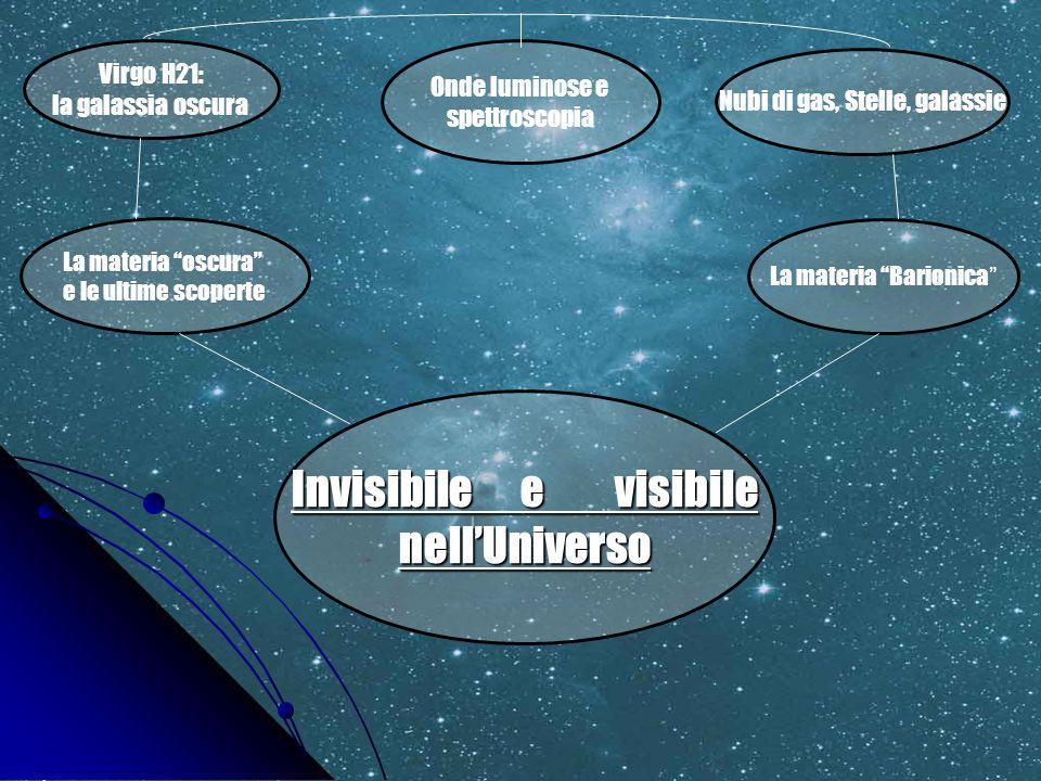 Invisibile e visibile nell'Universo