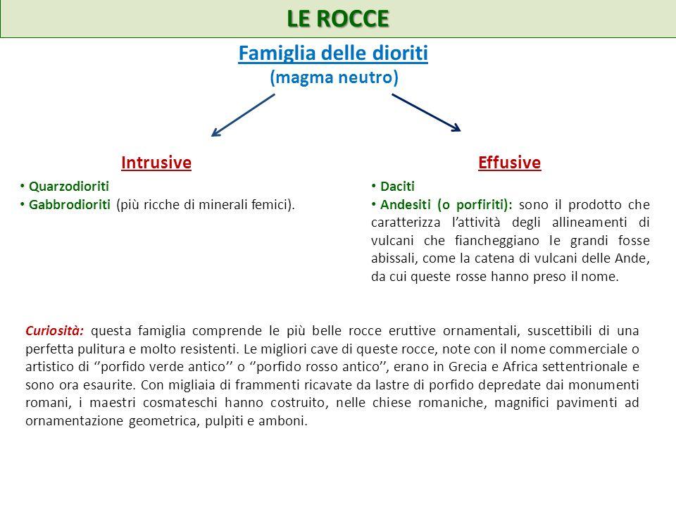 LE ROCCE Famiglia delle dioriti (magma neutro) Intrusive Effusive