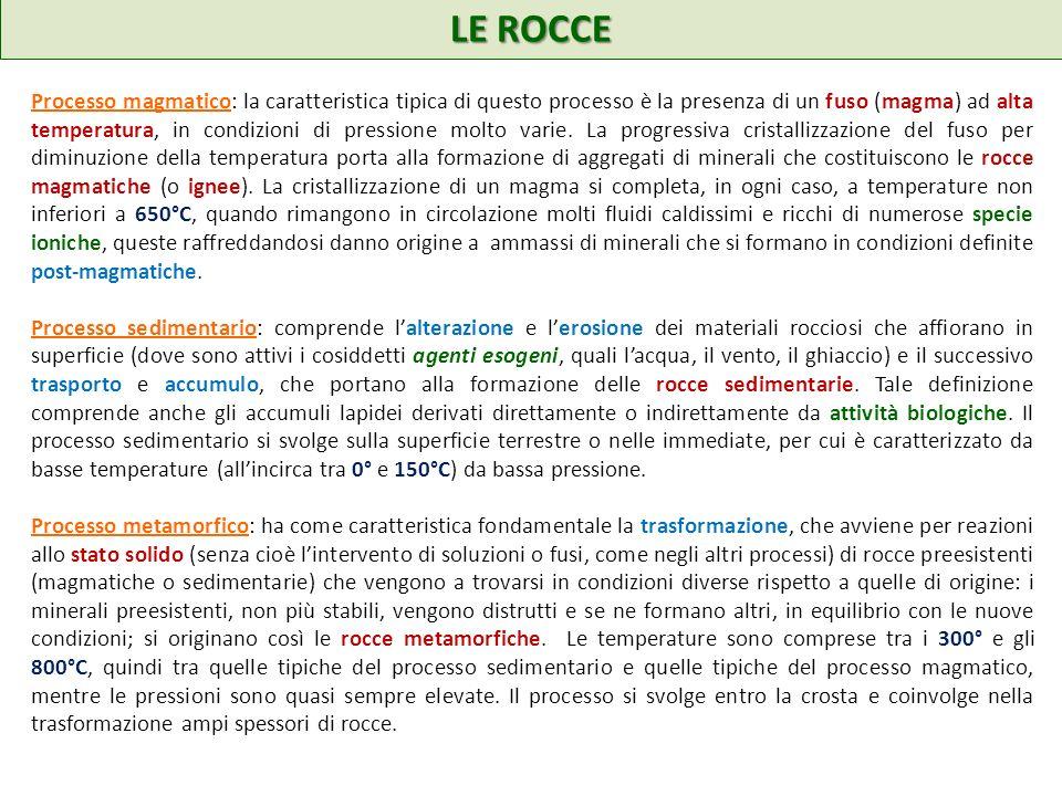 LE ROCCE
