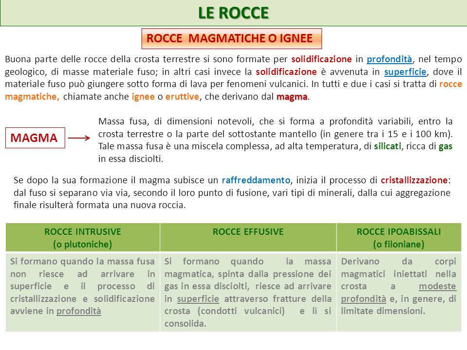 LE ROCCE ROCCE MAGMATICHE O IGNEE MAGMA