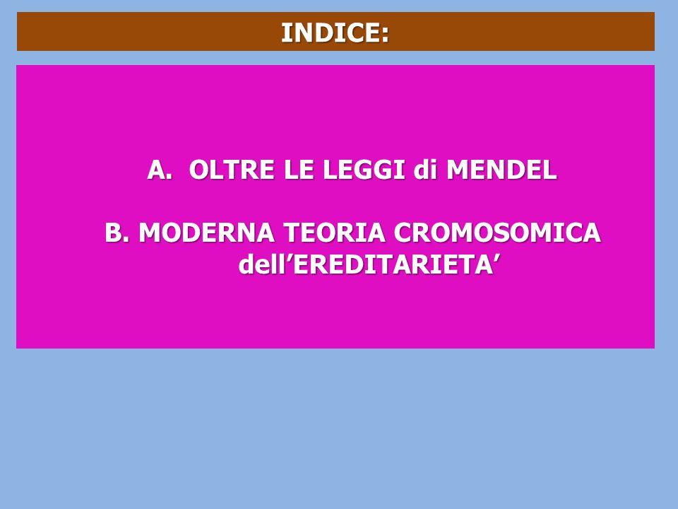 OLTRE LE LEGGI di MENDEL MODERNA TEORIA CROMOSOMICA dell'EREDITARIETA'