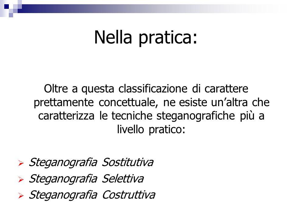 Nella pratica: