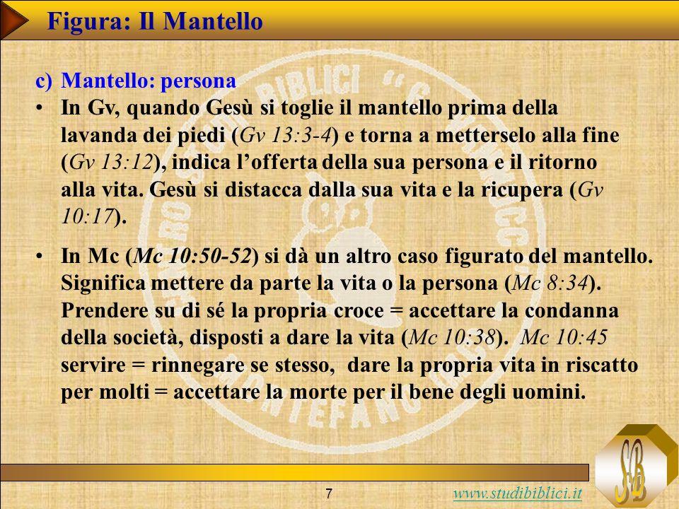 Figura: Il Mantello Mantello: persona