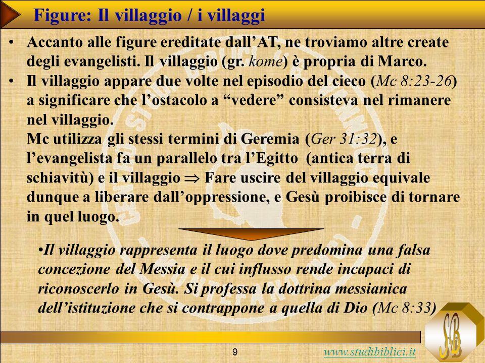 Figure: Il villaggio / i villaggi
