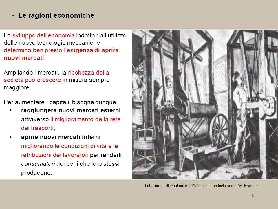 - Le ragioni economiche