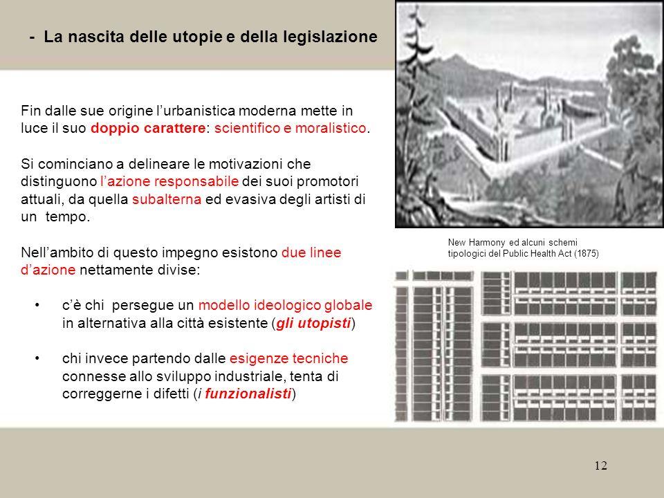- La nascita delle utopie e della legislazione