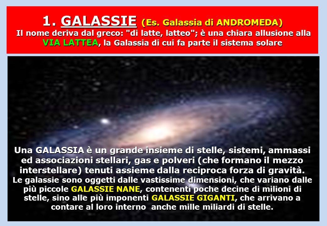1. GALASSIE (Es. Galassia di ANDROMEDA) Il nome deriva dal greco: di latte, latteo ; è una chiara allusione alla VIA LATTEA, la Galassia di cui fa parte il sistema solare