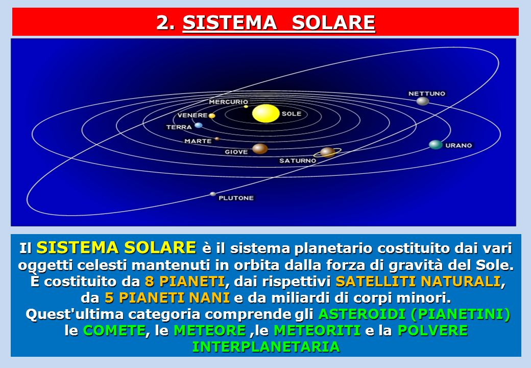 2. SISTEMA SOLARE Il SISTEMA SOLARE è il sistema planetario costituito dai vari oggetti celesti mantenuti in orbita dalla forza di gravità del Sole.