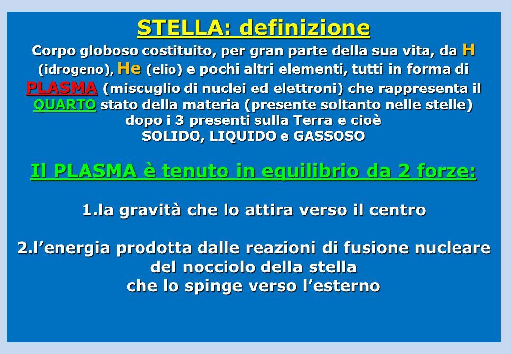 STELLA: definizione Il PLASMA è tenuto in equilibrio da 2 forze: