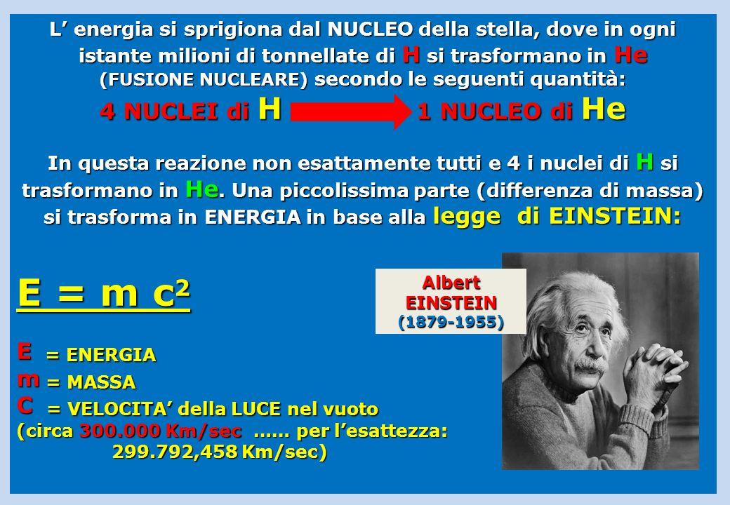 E = m c2 E = ENERGIA m = MASSA C = VELOCITA' della LUCE nel vuoto