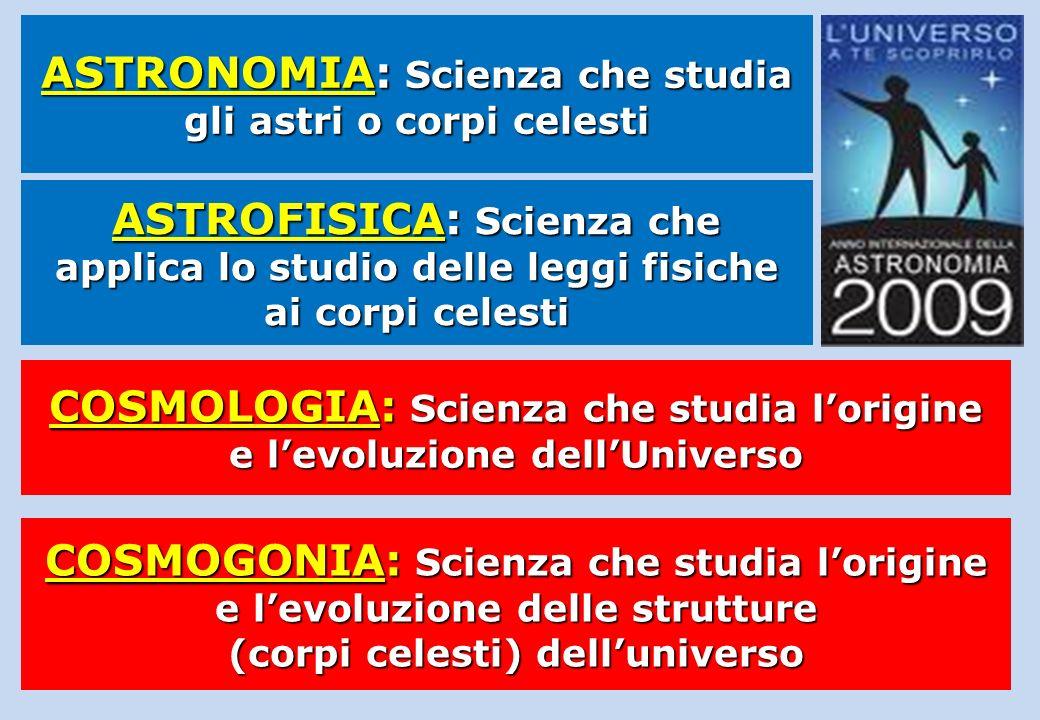 COSMOLOGIA: Scienza che studia l'origine e l'evoluzione dell'Universo