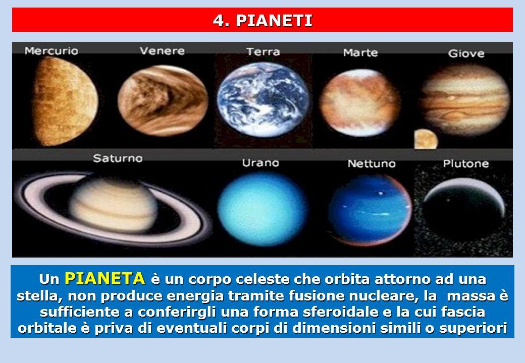 4. PIANETI