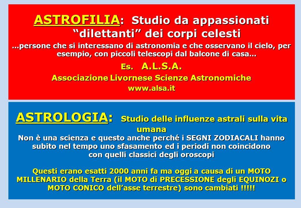 ASTROFILIA: Studio da appassionati dilettanti dei corpi celesti