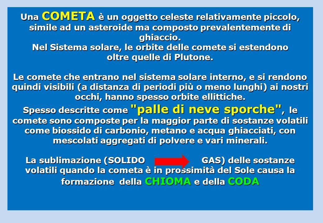 Una COMETA è un oggetto celeste relativamente piccolo, simile ad un asteroide ma composto prevalentemente di ghiaccio.