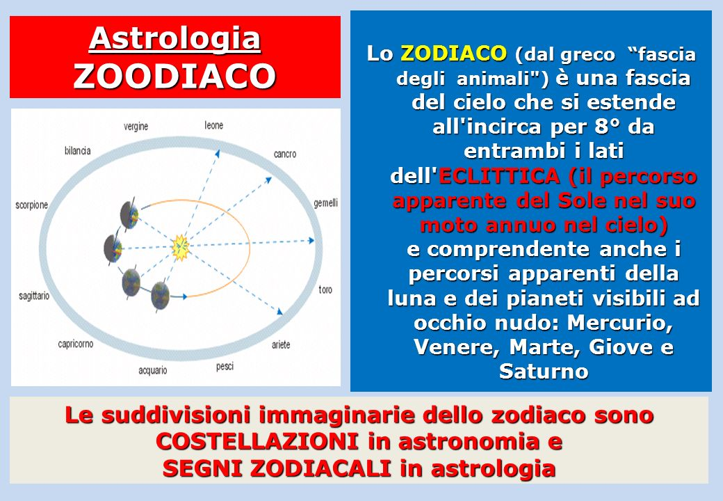 Lo ZODIACO (dal greco fascia degli animali ) è una fascia del cielo che si estende all incirca per 8° da entrambi i lati dell ECLITTICA (il percorso apparente del Sole nel suo moto annuo nel cielo) e comprendente anche i percorsi apparenti della luna e dei pianeti visibili ad occhio nudo: Mercurio, Venere, Marte, Giove e Saturno