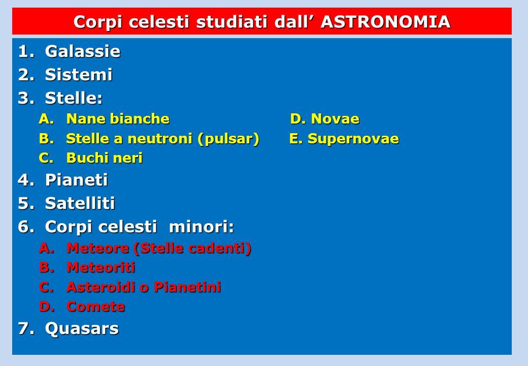 Corpi celesti studiati dall' ASTRONOMIA