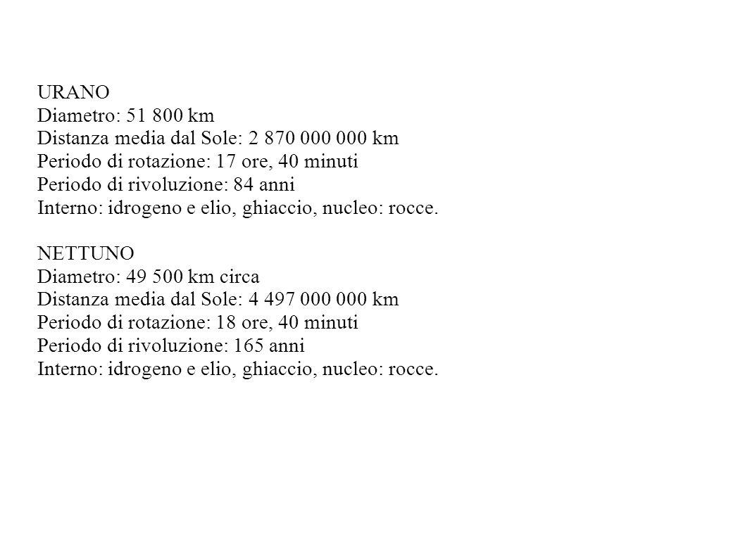 URANO Diametro: 51 800 km. Distanza media dal Sole: 2 870 000 000 km. Periodo di rotazione: 17 ore, 40 minuti.
