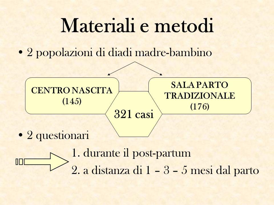 Materiali e metodi 2 popolazioni di diadi madre-bambino 2 questionari
