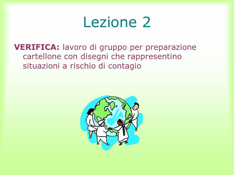 Lezione 2 VERIFICA: lavoro di gruppo per preparazione cartellone con disegni che rappresentino situazioni a rischio di contagio.