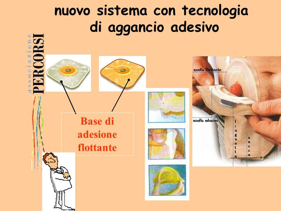 nuovo sistema con tecnologia