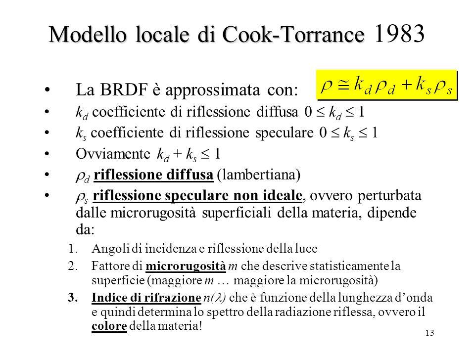 Modello locale di Cook-Torrance 1983