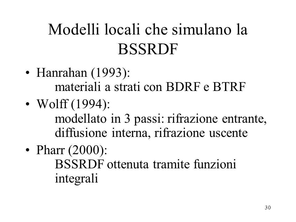 Modelli locali che simulano la BSSRDF