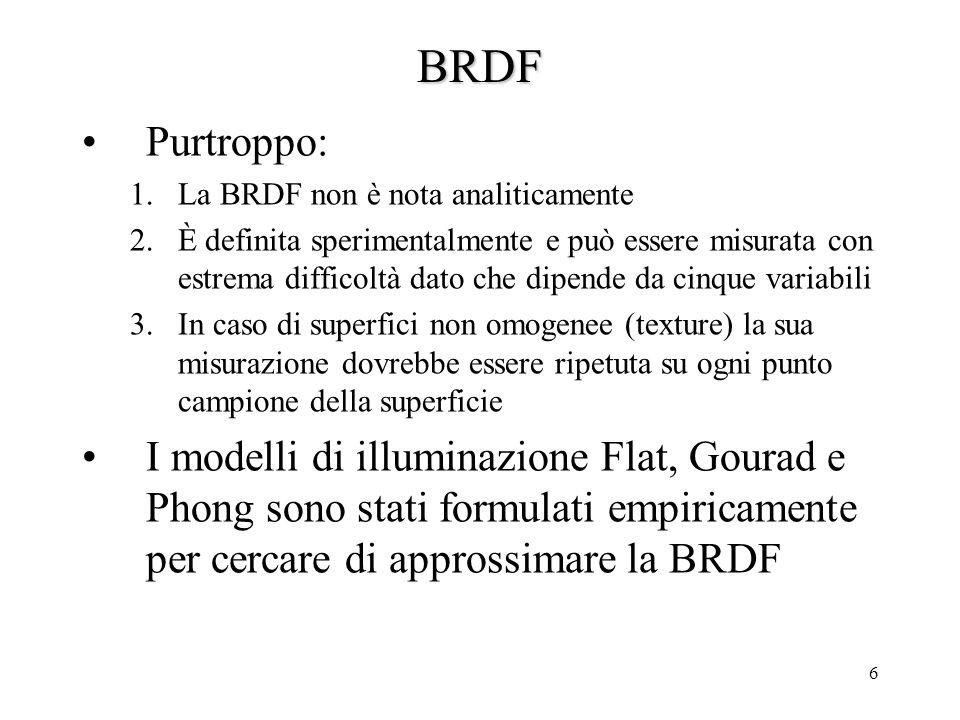 BRDF Purtroppo: La BRDF non è nota analiticamente.