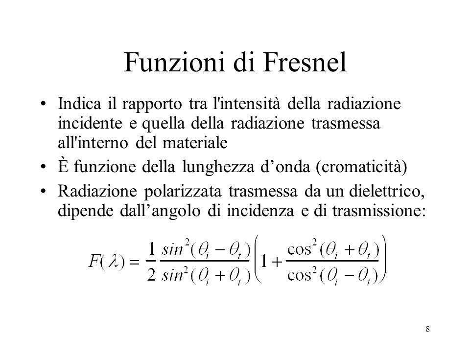 Funzioni di Fresnel Indica il rapporto tra l intensità della radiazione incidente e quella della radiazione trasmessa all interno del materiale.