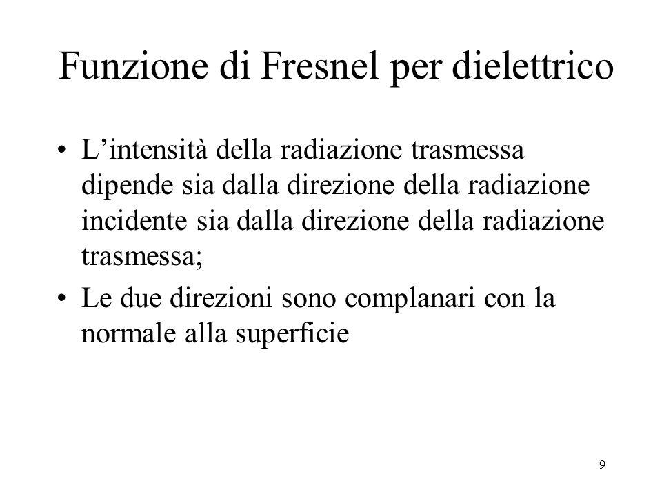 Funzione di Fresnel per dielettrico
