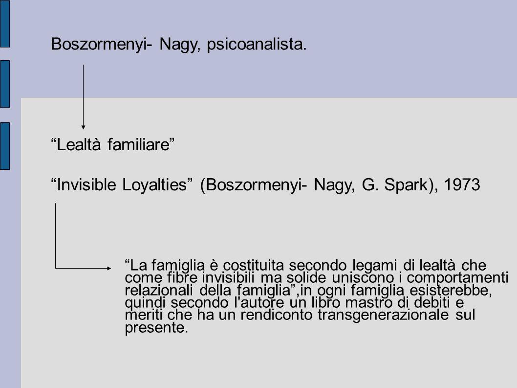 Boszormenyi- Nagy, psicoanalista.