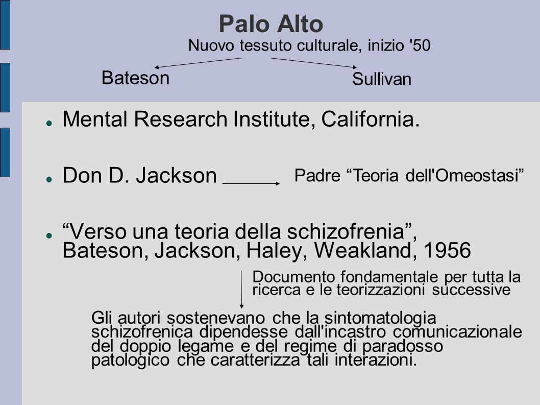 Palo Alto Mental Research Institute, California. Don D. Jackson