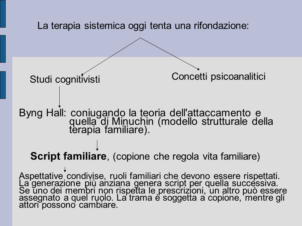 Byng Hall: coniugando la teoria dell attaccamento e