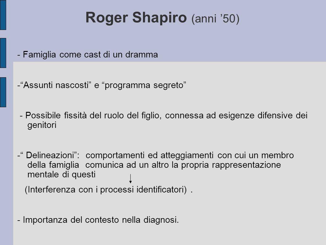 Roger Shapiro (anni '50)