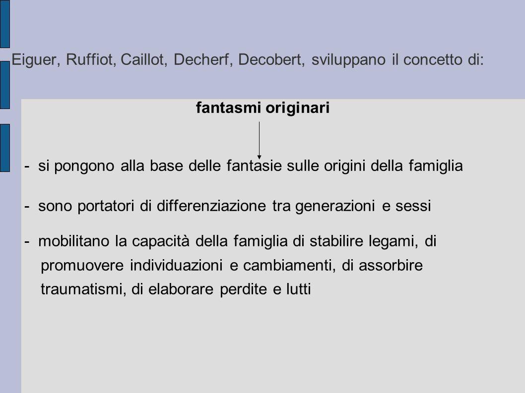 Eiguer, Ruffiot, Caillot, Decherf, Decobert, sviluppano il concetto di: